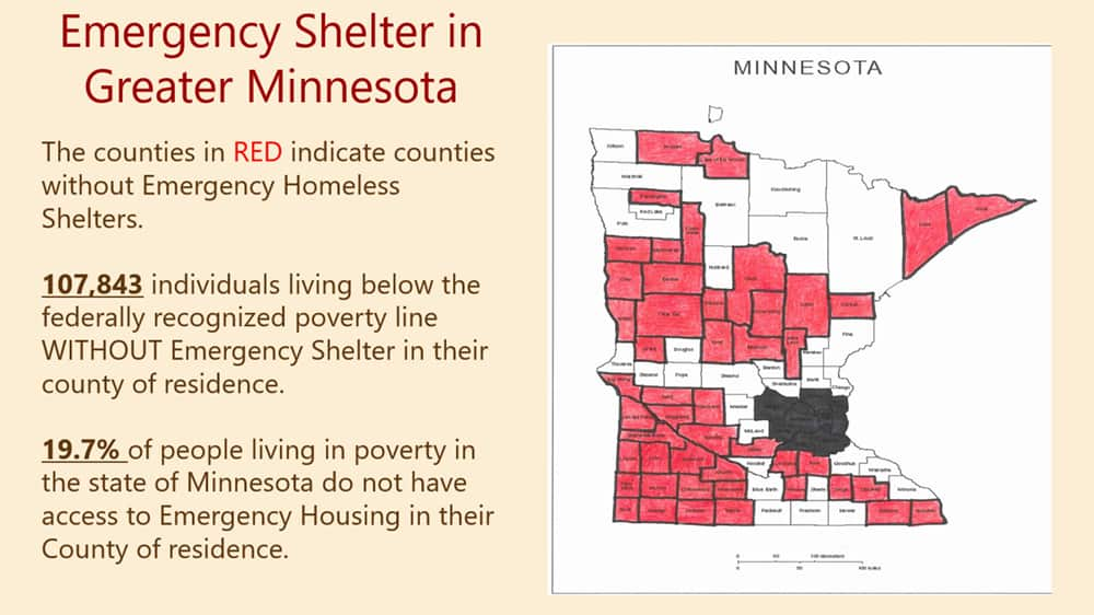 Emergency Shelter Availability in Greater Minnesota