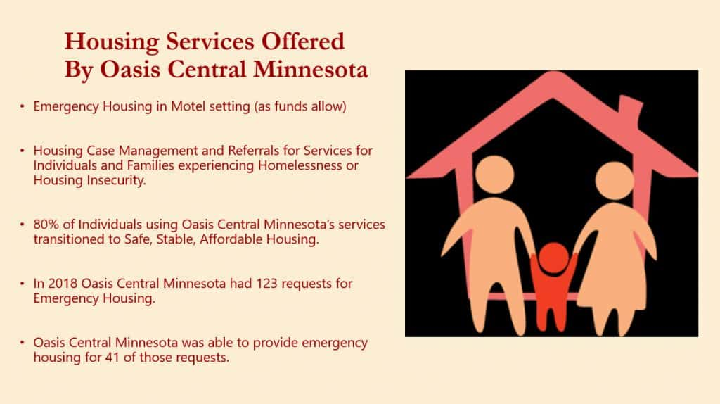 Housing Services Offered By Oasis Central Minnesota